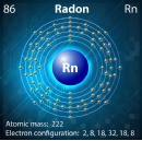 January is National Radon Action Month in Puerto Rico