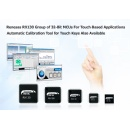Renesas Electronics Expands Touch-Based Application Possibilities for Home Appliance, Building, and Industrial Automation Applications with RX130 Group of MCUs