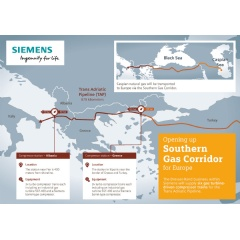 Siemens will supply six gas turbine-driven compressor trains for the Trans Adriatic Pipeline to open up the Southern Gas Corridor.