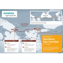 Siemens to supply compressor trains for Trans Adriatic Pipeline