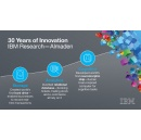 IBM Research � Almaden Celebrates 30 Years of Innovation in Silicon Valley