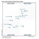 Verizon named a leader in Gartner 2017 Magic Quadrant reports for network services, global and managed security services, worldwide