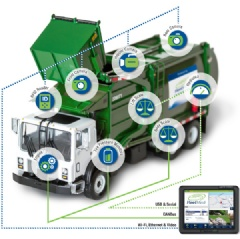 The FleetMind OBC collects all of a vehicles diagnostics. It is connected to 16 various feeds within the truck, including the ECM, to track diagnostics and driver behavior for complete remote visibility into what is happening in real-time.