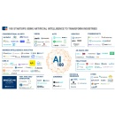 CB Insights Reveals the AI 100 List At The Innovation Summit