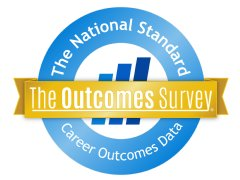 The National Standard for Career Outcomes Data Collection