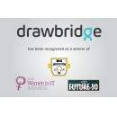 Drawbridge Growth, Innovation, and Tech Leadership Validated with Bevy of Award Wins