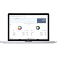 Drawbridge's Connected Consumer Graph Self-Service Evaluation Dashboard