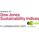 Kao Named to the Dow Jones Sustainability World Index for Sixth Consecutive Year