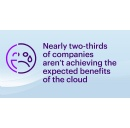 Most Companies Continue to Struggle to Realize Full Business Value from their Cloud Initiatives, Accenture Report Finds