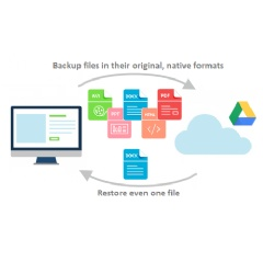 Google Drive Backup Software - Handy Backup