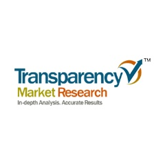 Electrophysiology Devices Market