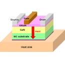 Fujitsu Technology Bonds Single-crystal Diamond and SiC at Room Temperature; Enables Boost to Radar Performance