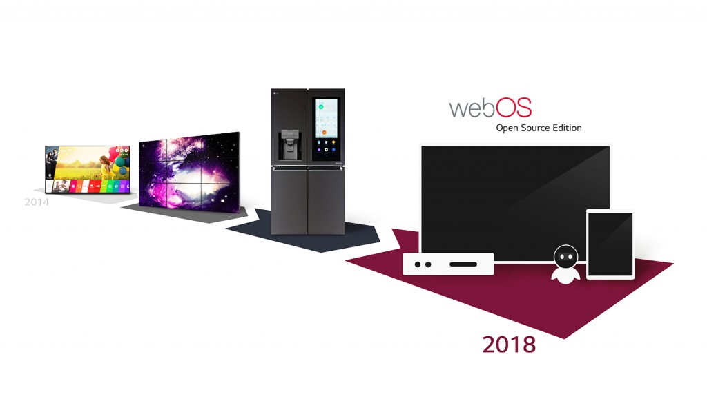 LG releases webOS Open Source Edition