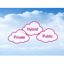 Open Telekom Cloud Hybrid Solution now available