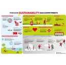 Coca-Cola HBC releases 2025 Sustainability Commitments as 2018 Dow Jones Sustainability Indices are published