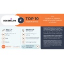 Accenture Ranked #1 in Google Artificial Intelligence Services, According to HFS Research