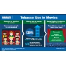 Citing data from Sacramento high school students, the U.S. CDC calls on Hollywood to R-rate future movies with smoking