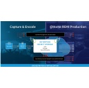 Cisco, Telestream and Cloudian Demonstrate Support for Virtualized Production Workflows at IBC